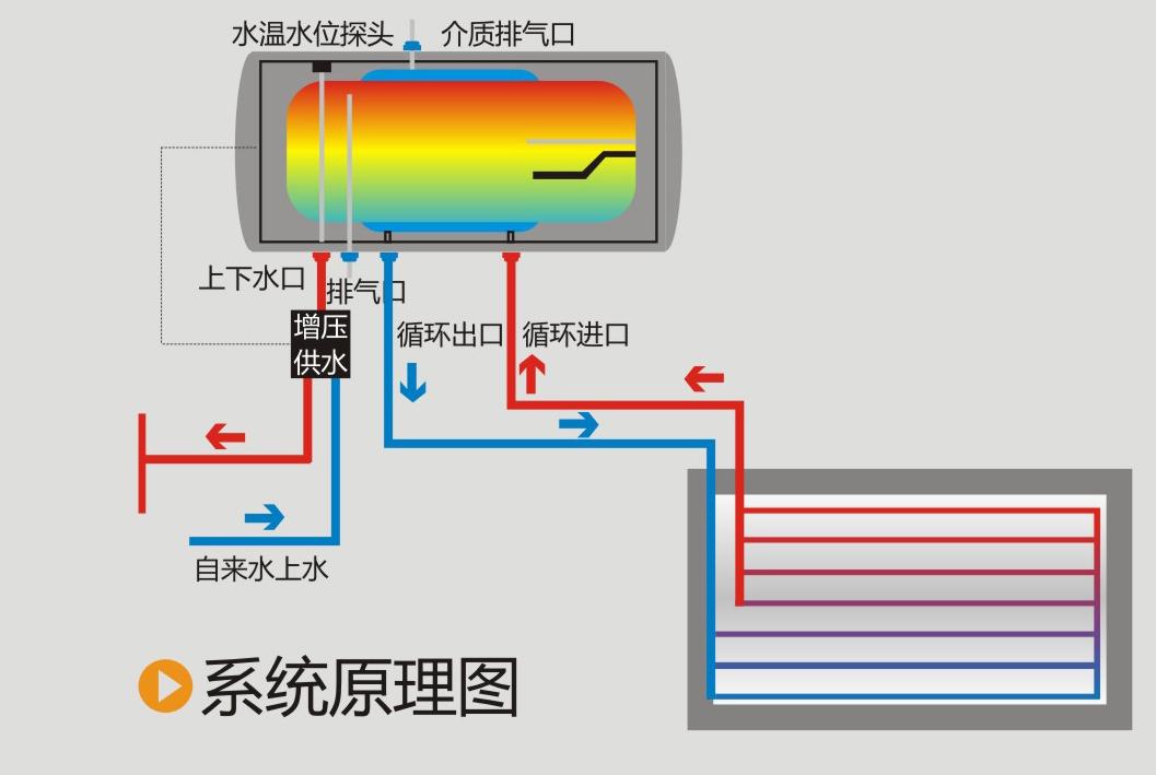 油浸式变压器装配流程_装配式镀锌水箱_搪瓷钢板水箱 厂家丨镀锌