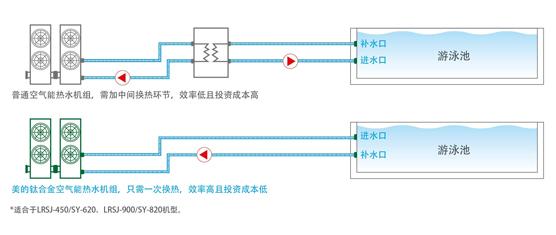 南京空气能热水工程